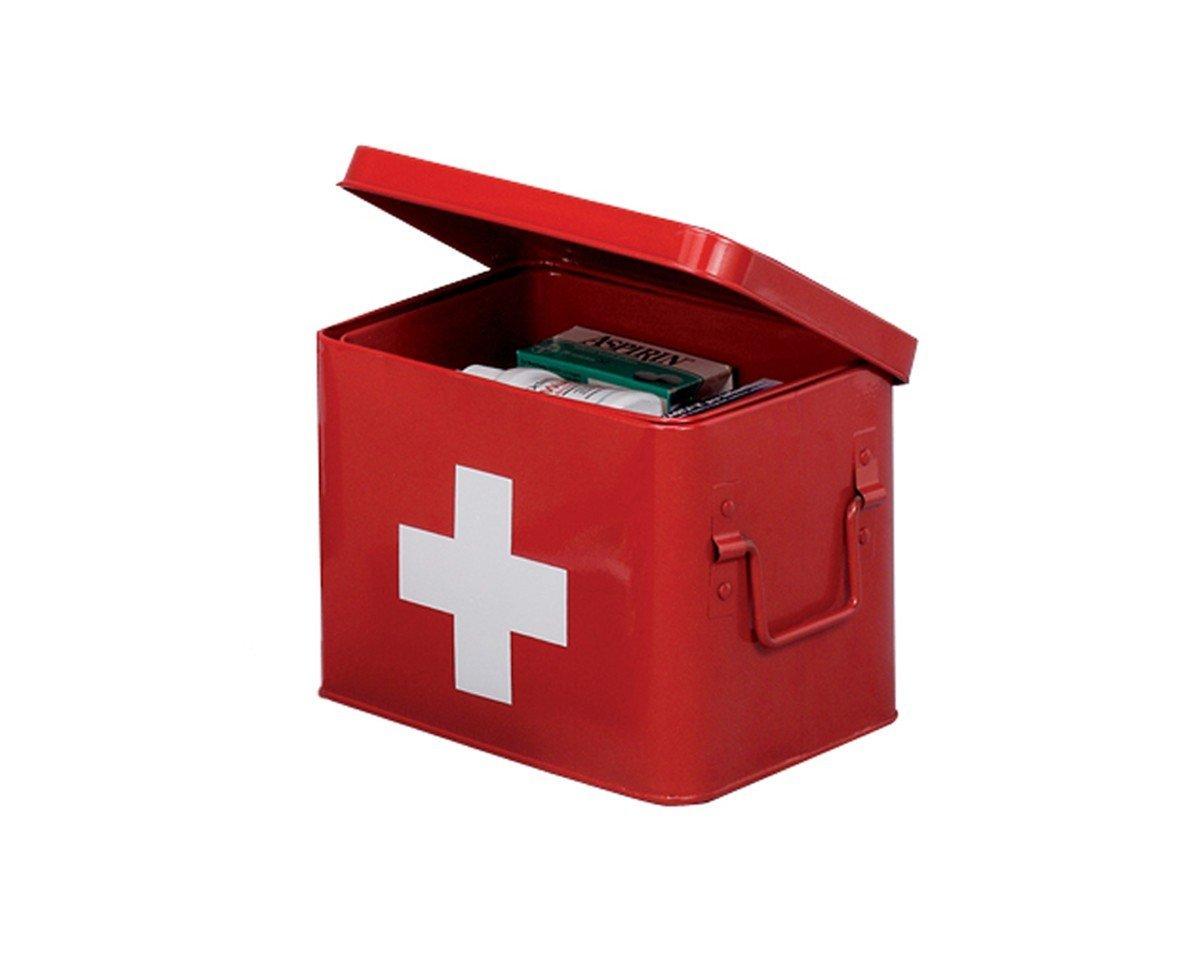 quale è il contenuto per la cassetta di pronto soccorso?